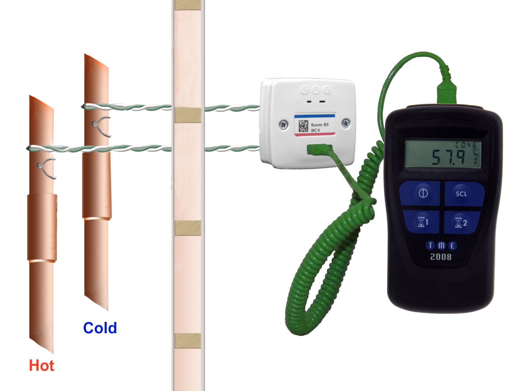 New Temperature Accessory Doubles Legionella Prevention