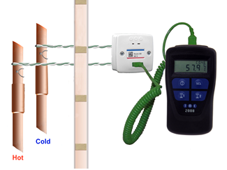 Low Cost Test Solution for Unblended Hot and Cold Water Pipes