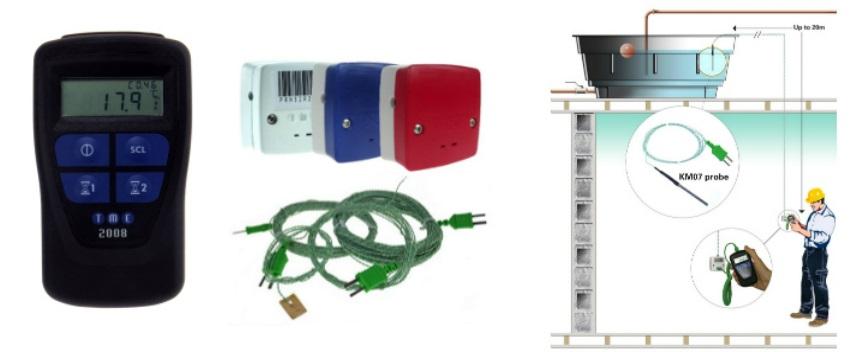 Legionella Equipment for Water Monitoring of Legionaires